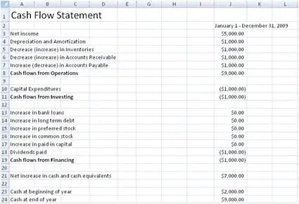 cash flow statement sample
