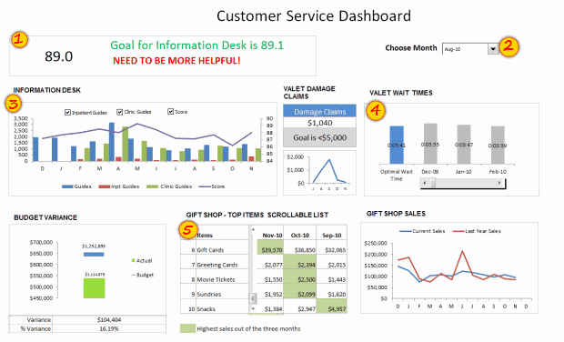 excel dashboard template 1