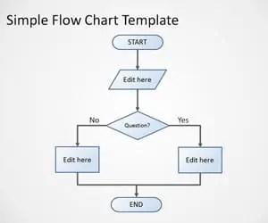 3 Flowchart Templates Excel xlts