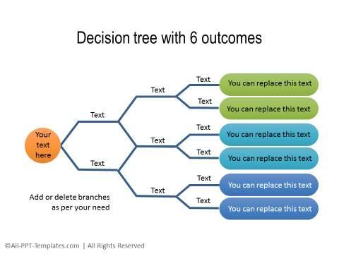 decision tree templates word templates docs