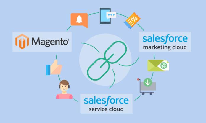 magento 2 salesforce integration