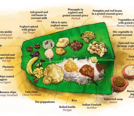 onam-food-thali