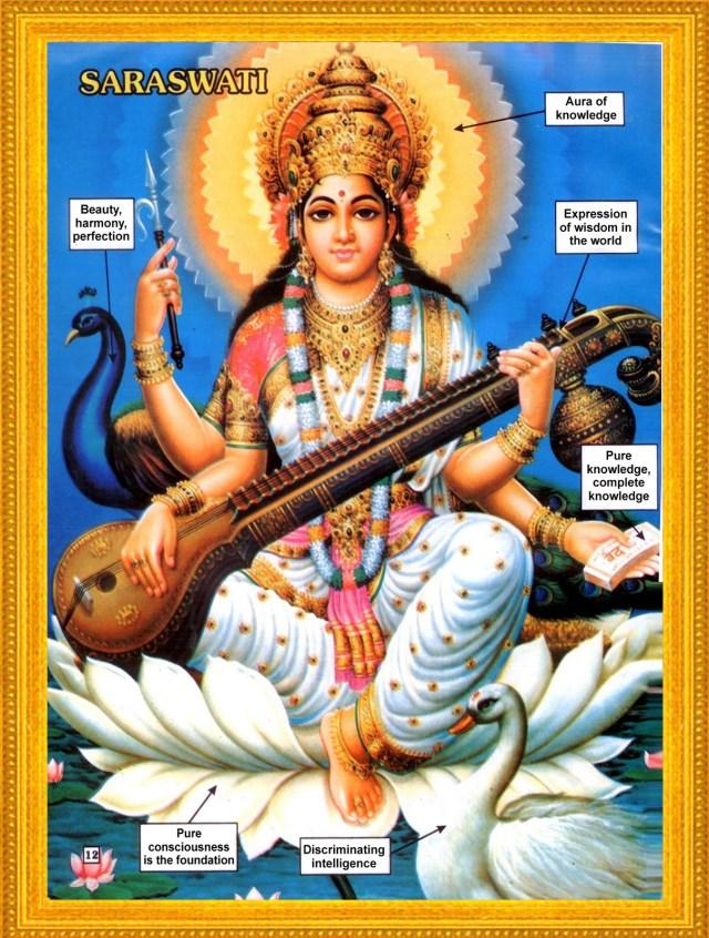 Saraswati - Saraswati Mata Image Collection 1