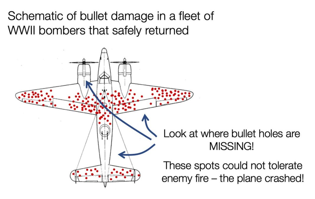 Missing Bullets Conclusion