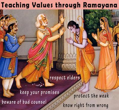 Ram Respect