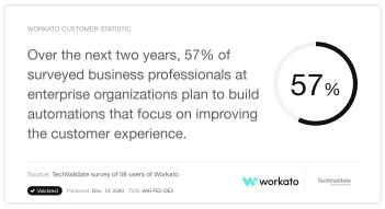 Automation statistic around the customer experience