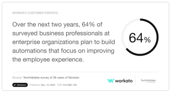 Automation statistic around the employee experience