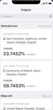 A screenshot of the SEMRush app