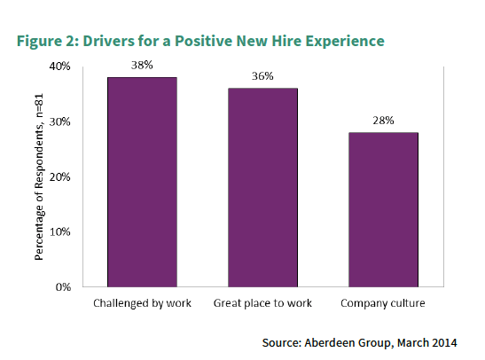 driving-positive-new-hire-engagement