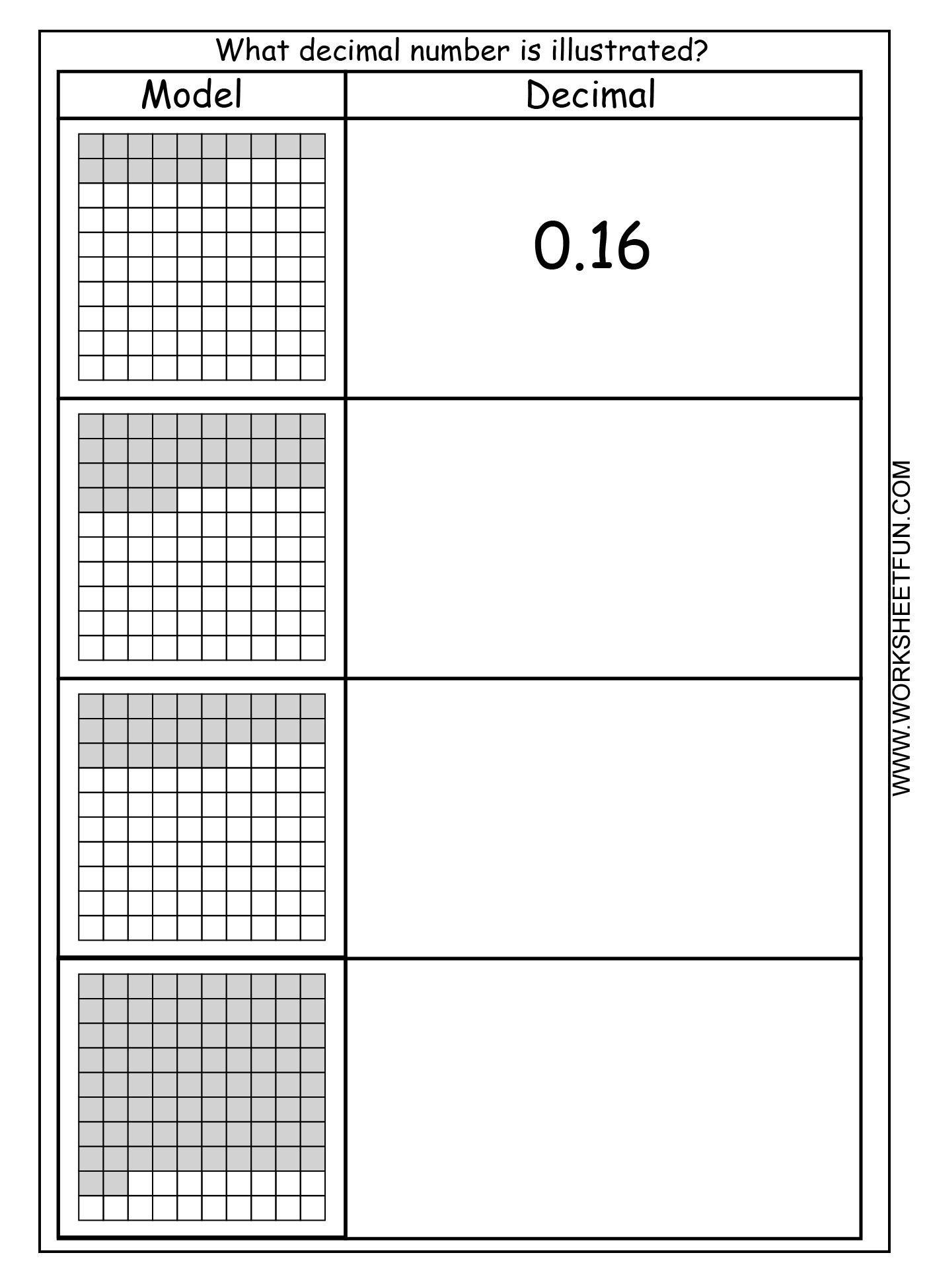 Converting Fractions To Decimals Hundredths Worksheet