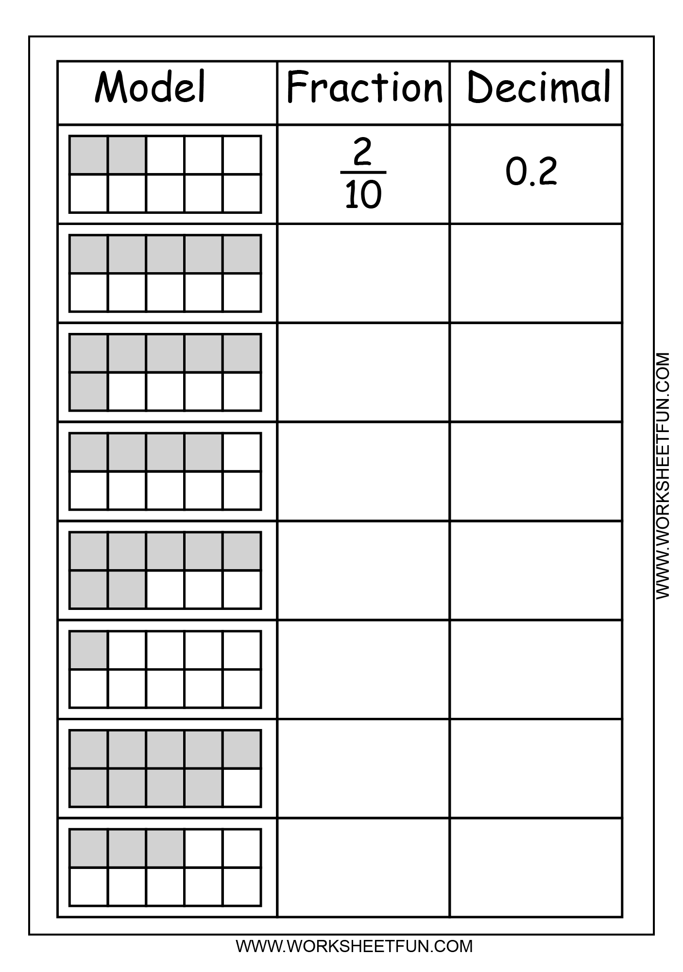Model Fraction Decimal 2 Worksheets Free Printable