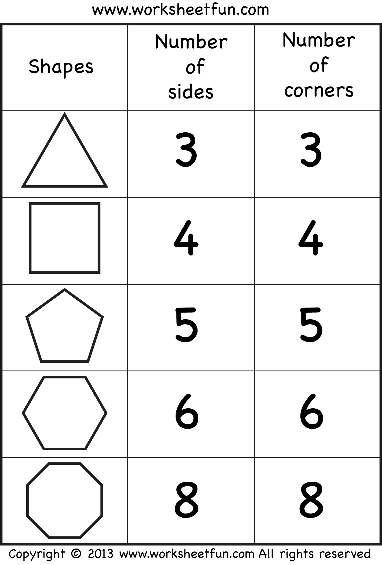 Shapes Number Of Sides Number Of Corners 2 Worksheets Free Printable Worksheets