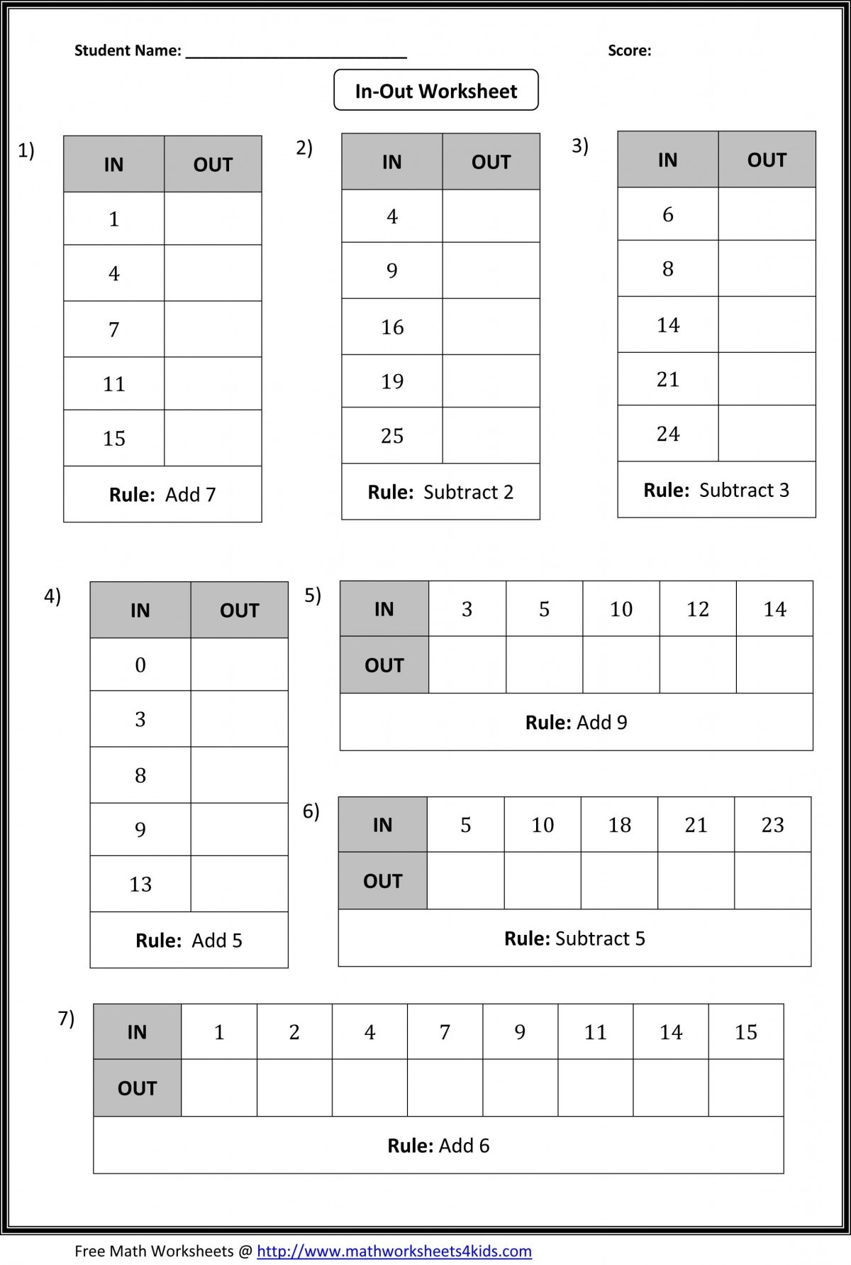 Properties Of Addition Subtraction Multiplication And