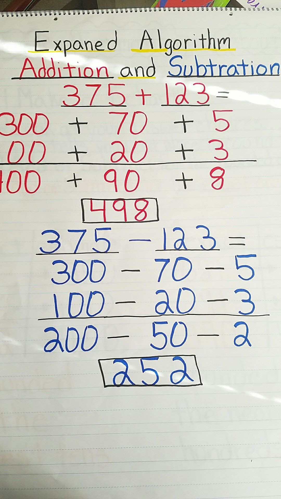 Addition Algorithm Examples Worksheets