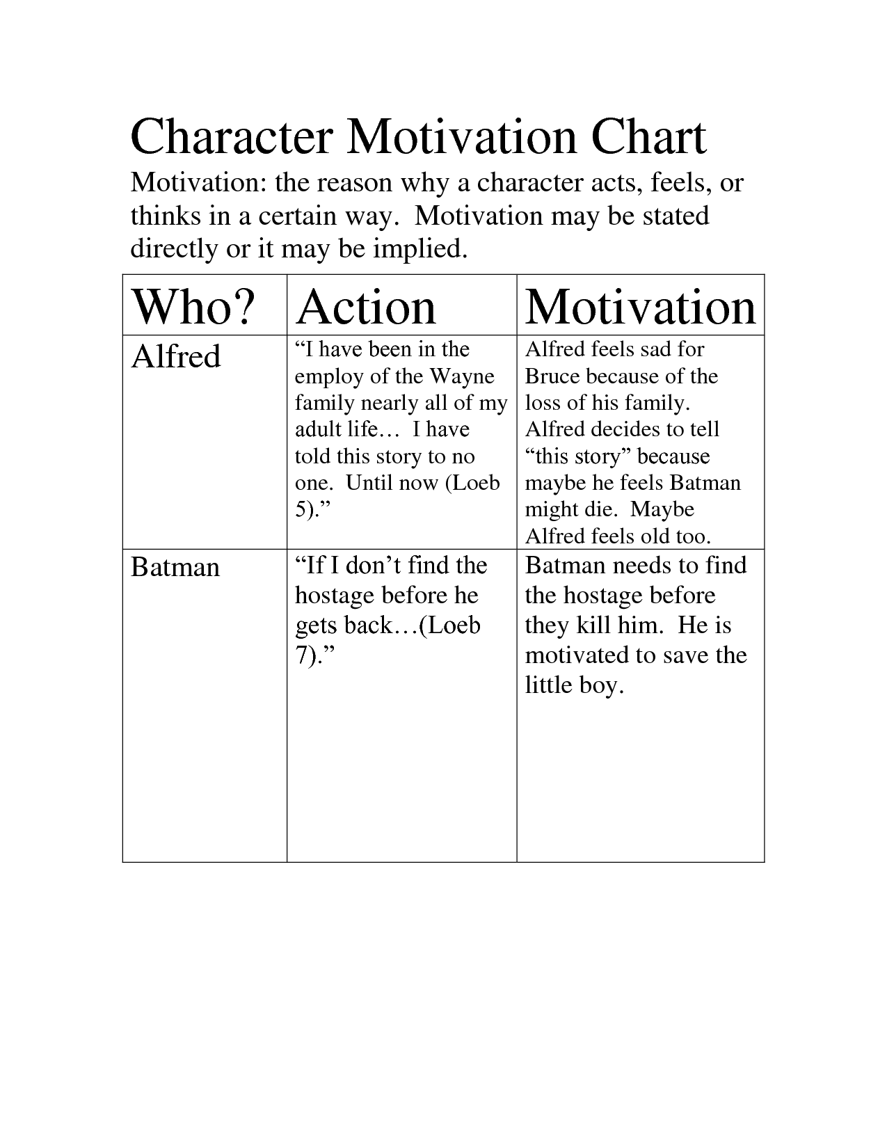 5 Best Images Of My Family Traits Worksheet