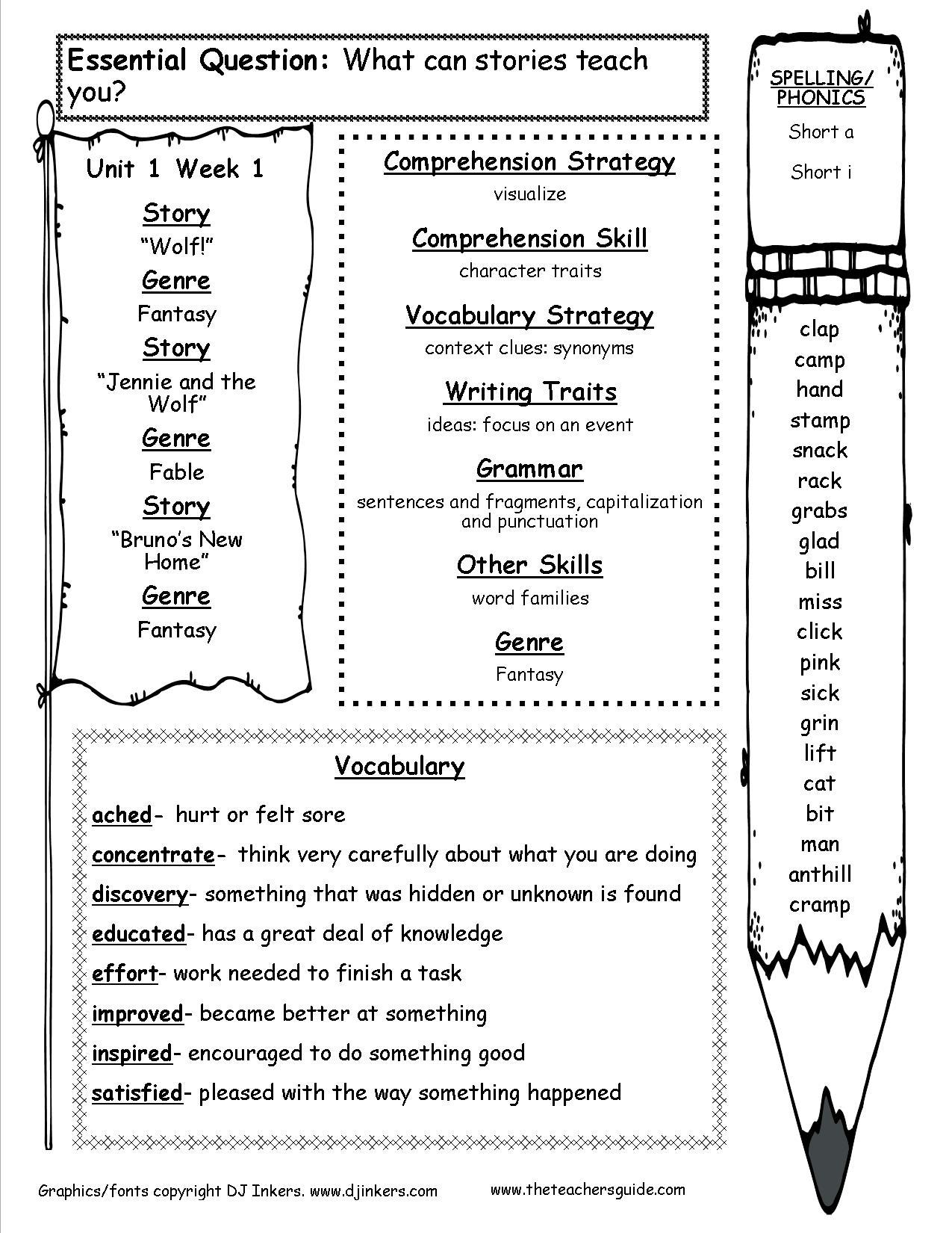 14 Best Images Of 4th Grade Social Stu S Worksheets