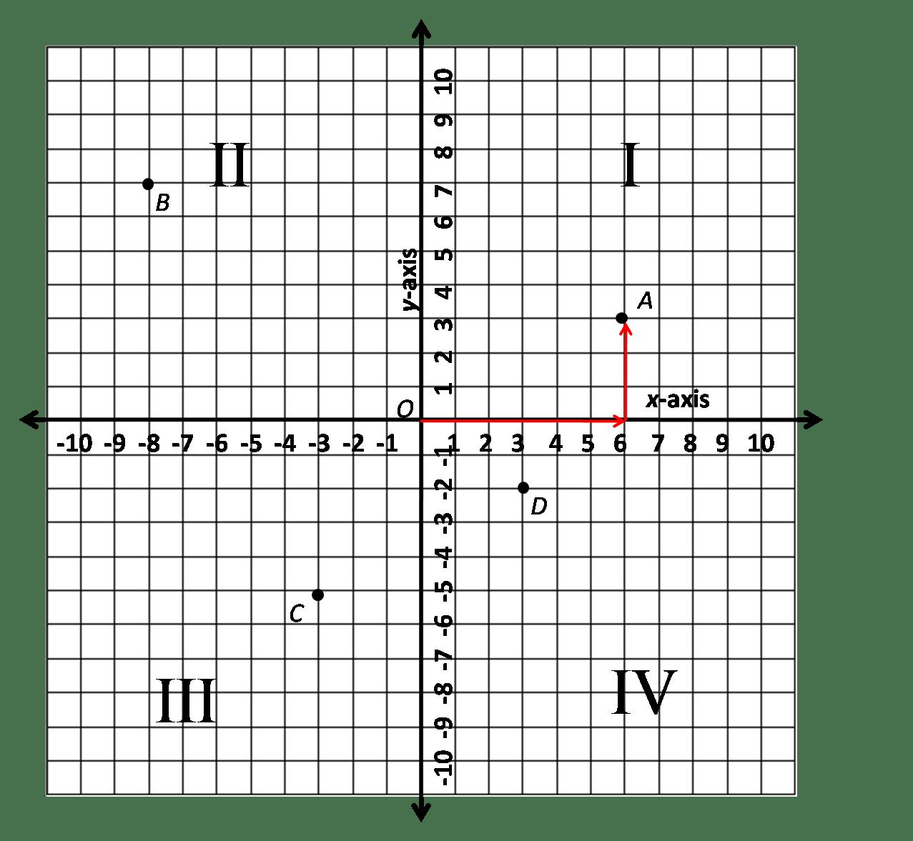 15 Best Images Of Grid Paper Worksheet
