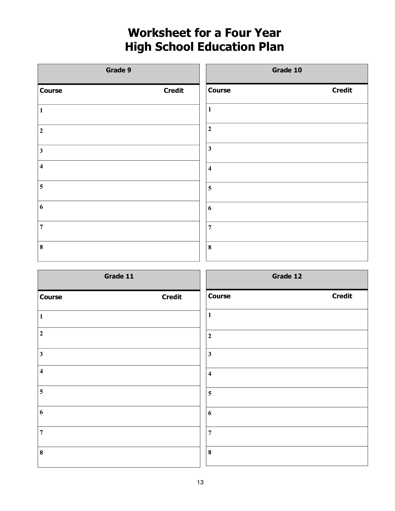 8 Best Images Of High School Career Planning Worksheet