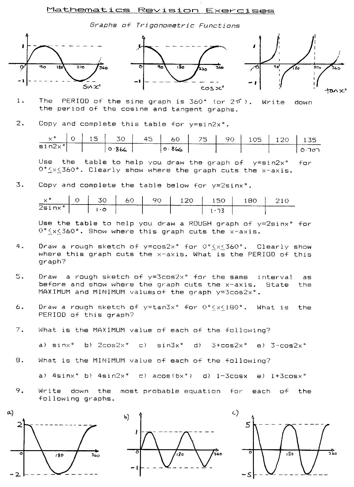 Trigonometric Equations Worksheet