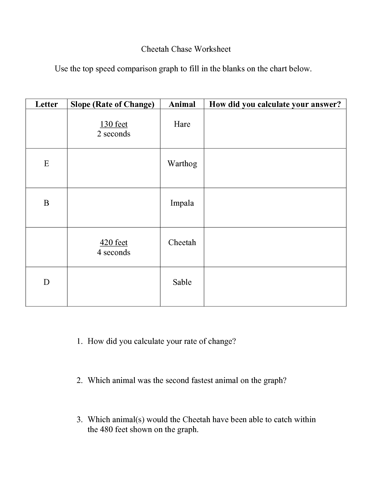 6 Best Images Of Rate Of Change Worksheet