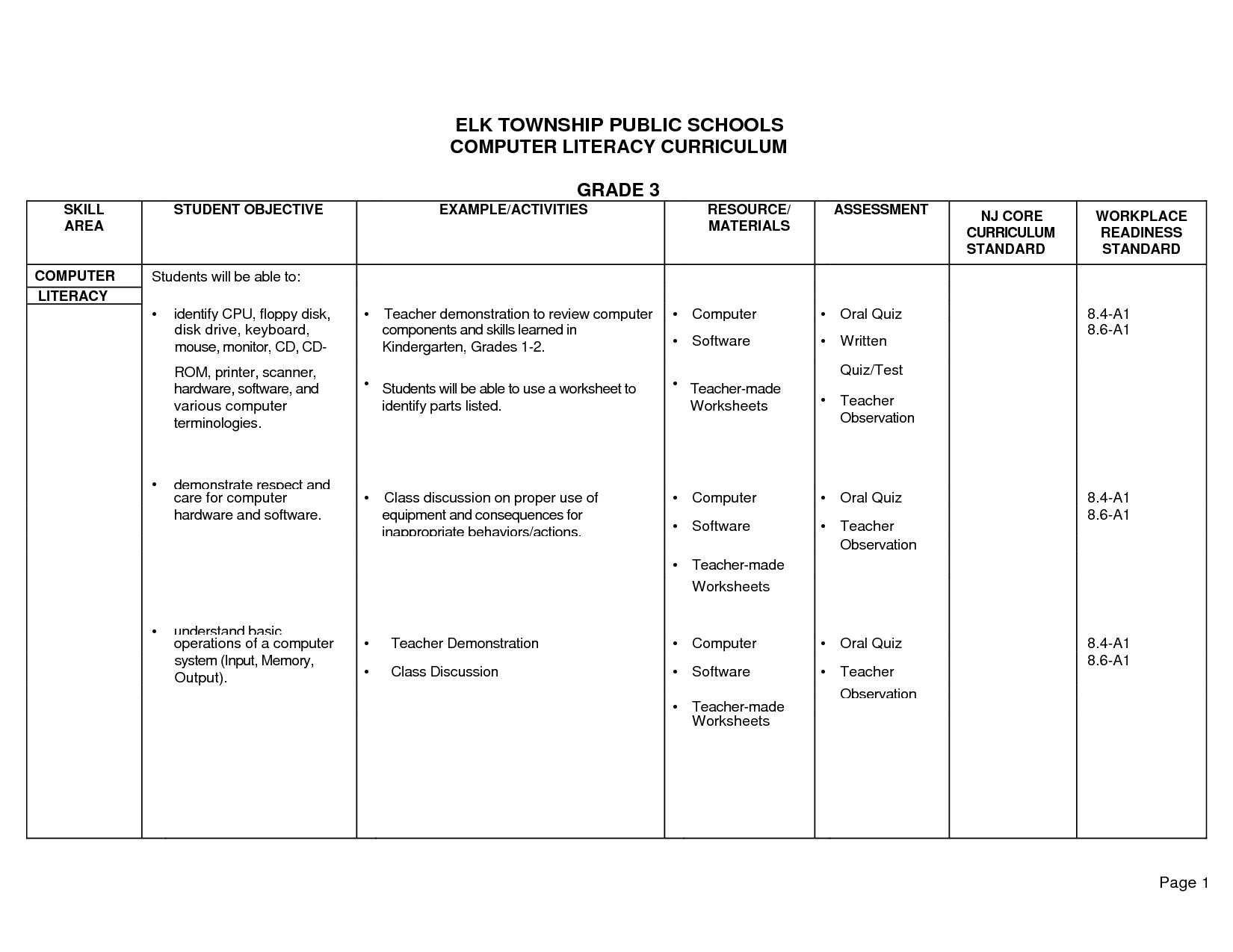 Parts Of Computer Worksheet For Kindergarten