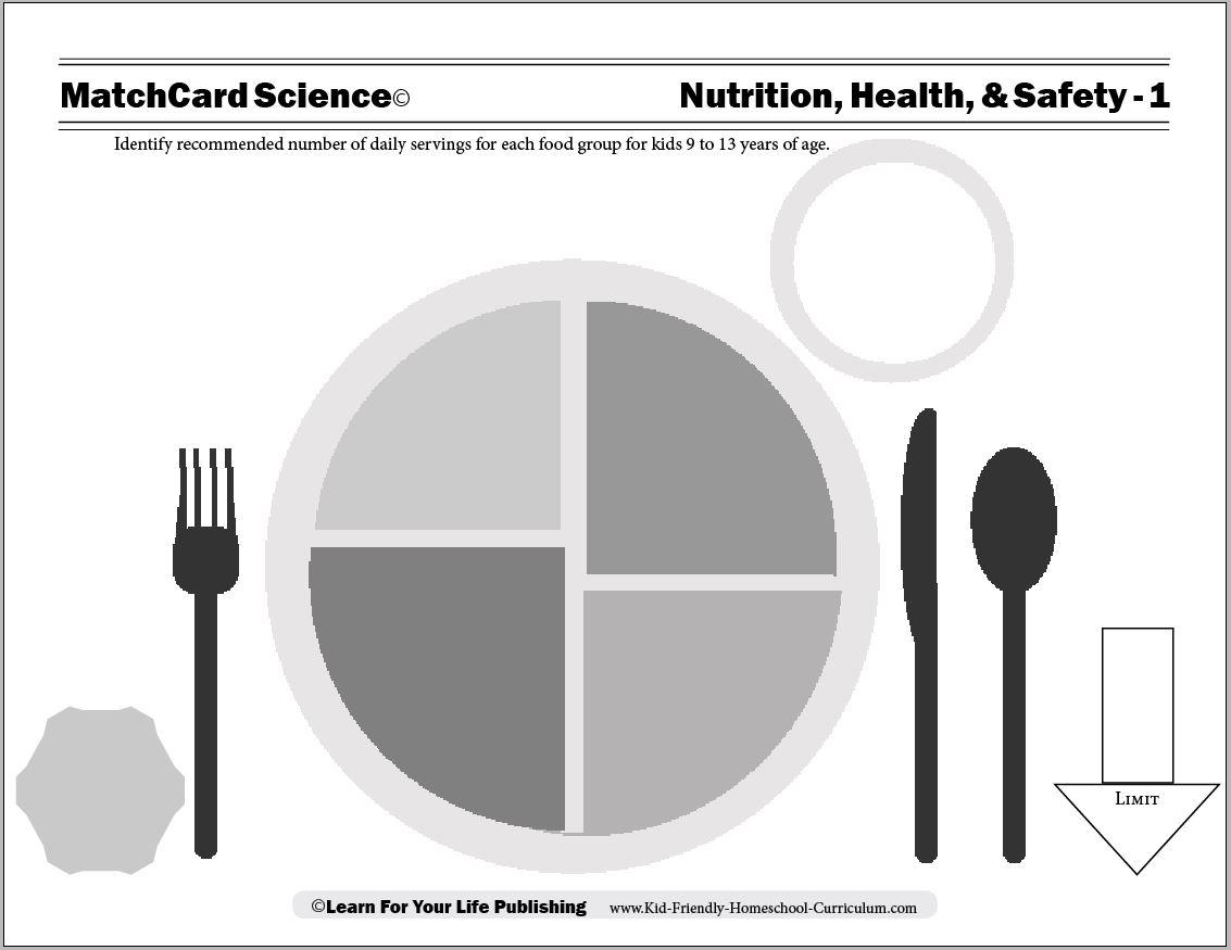 Vitamin Worksheet Answers