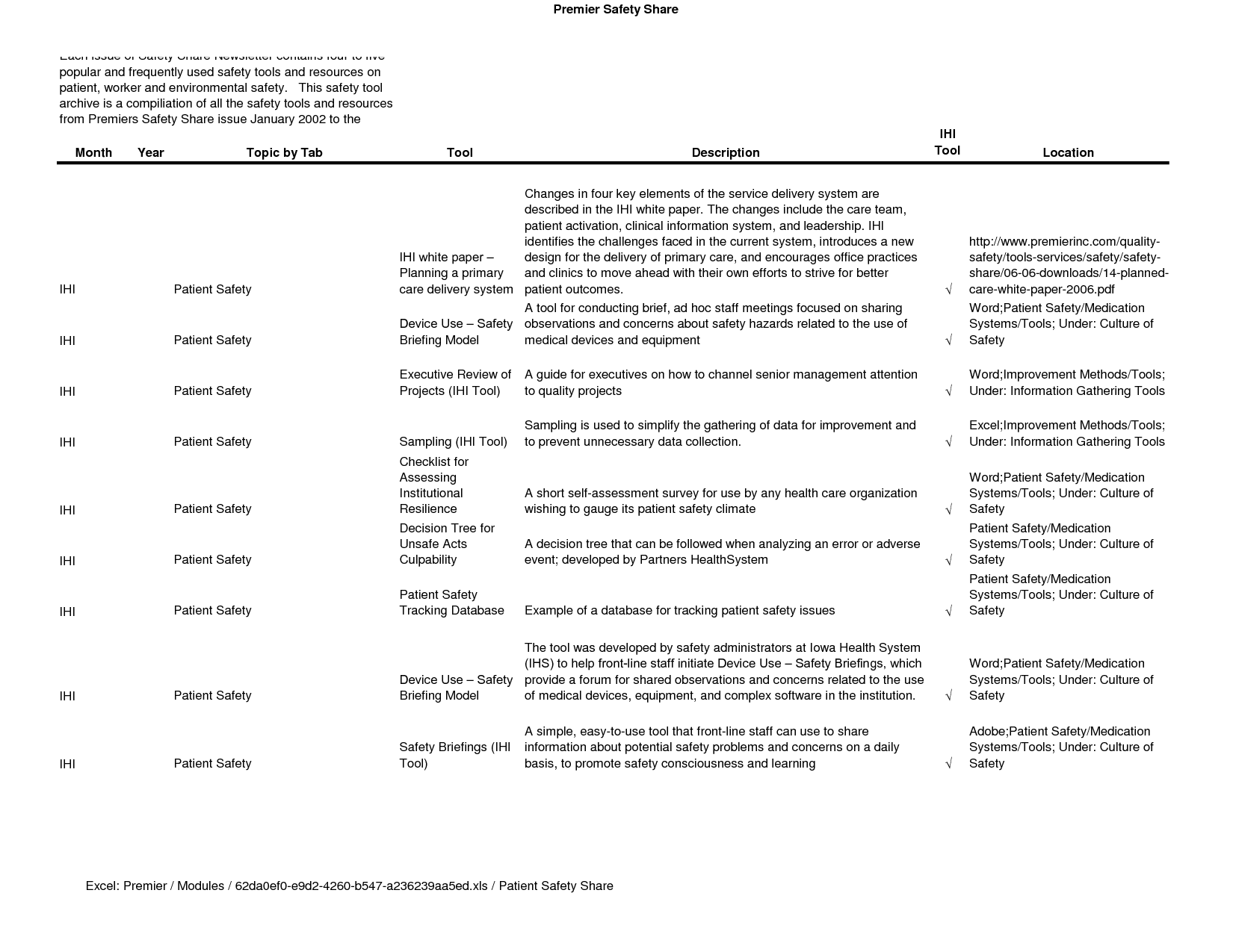 14 Best Images Of Health Assessment Worksheet