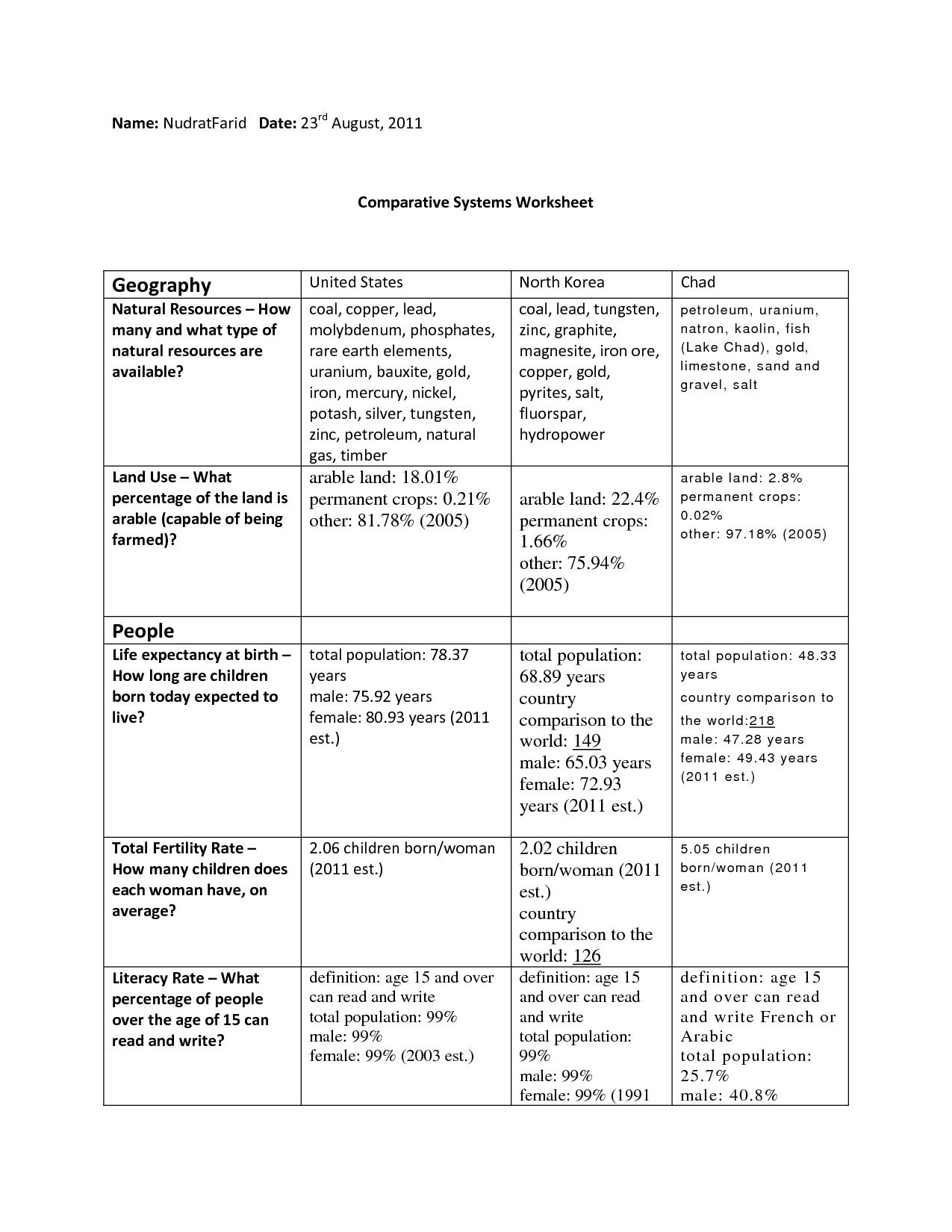 Economic Answers