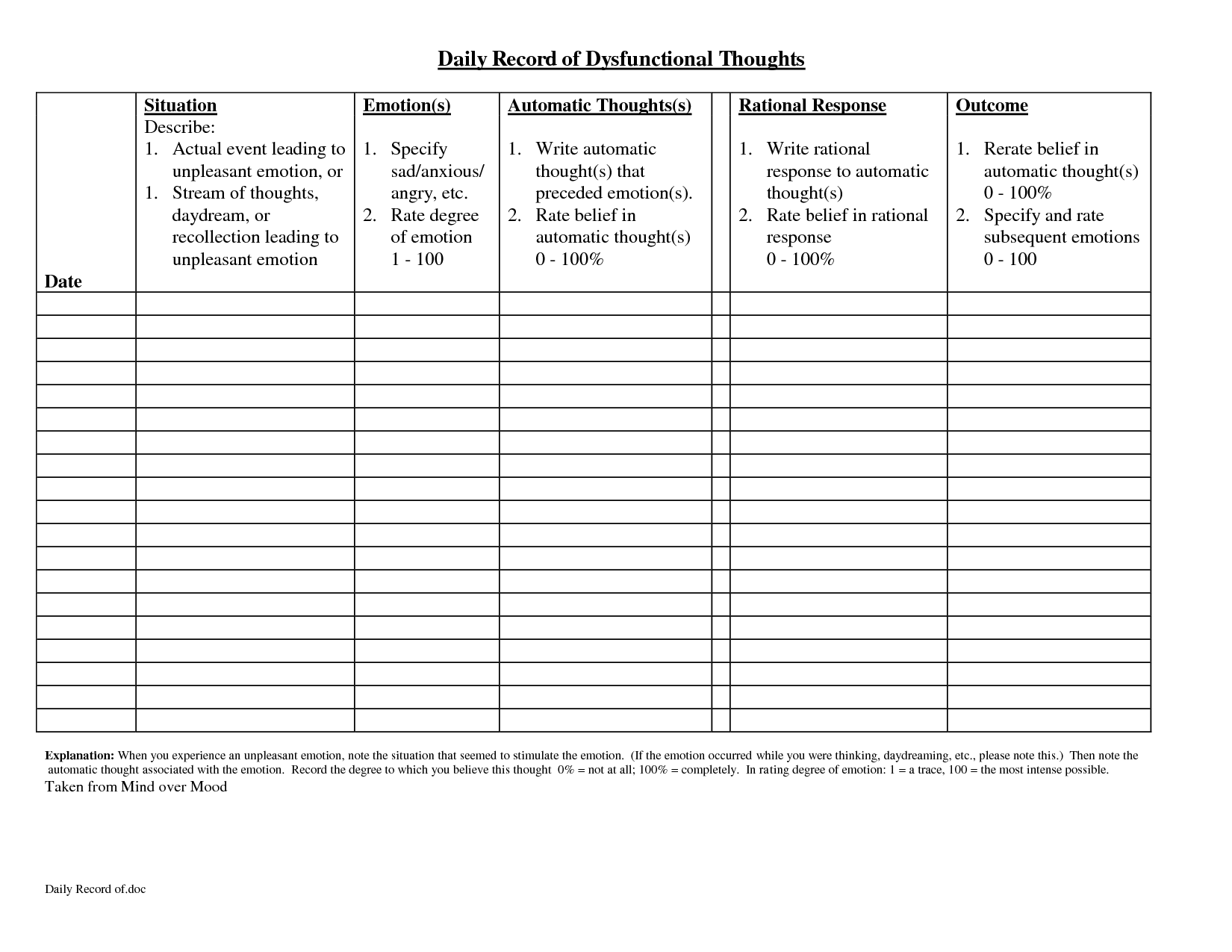 18 Best Images Of Cbt Automatic Thoughts Worksheet