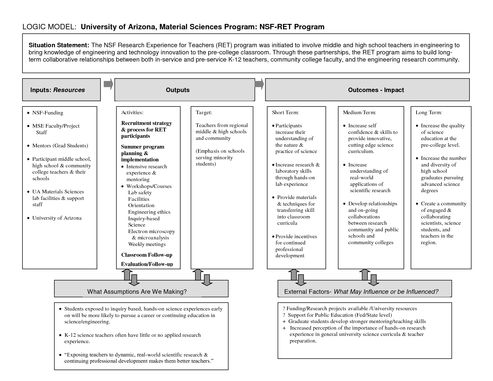Model Worksheet