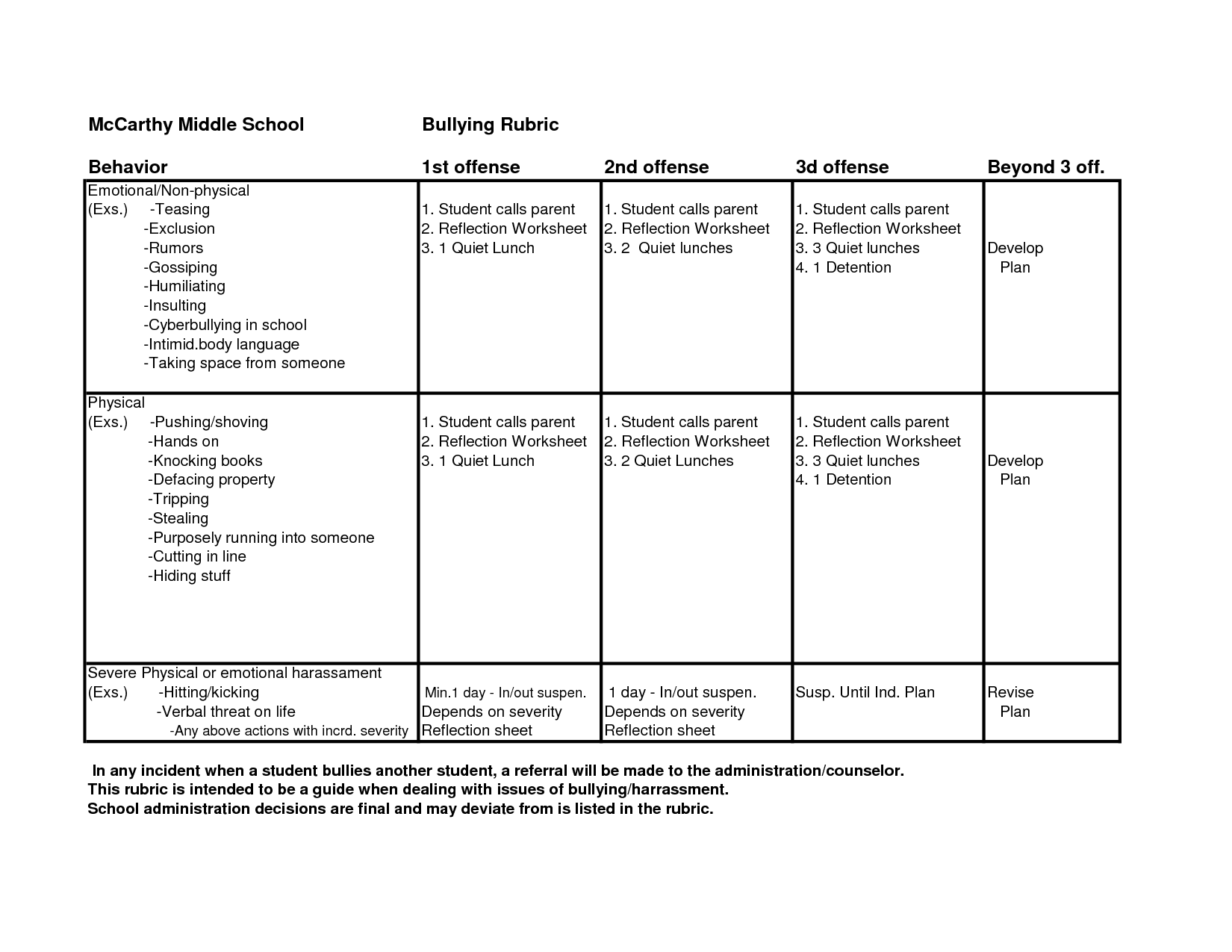 17 Best Images Of Behavior Worksheets For Middle School