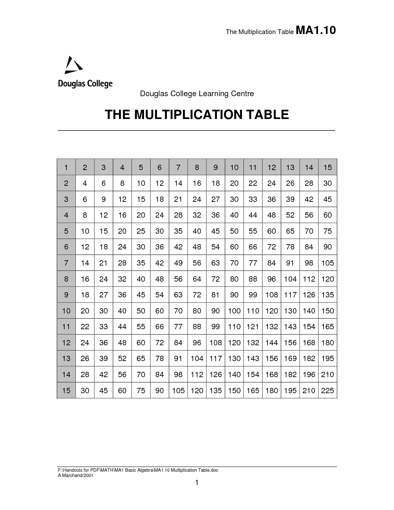 16 Best Images Of 12 Times Tables Tests Worksheets
