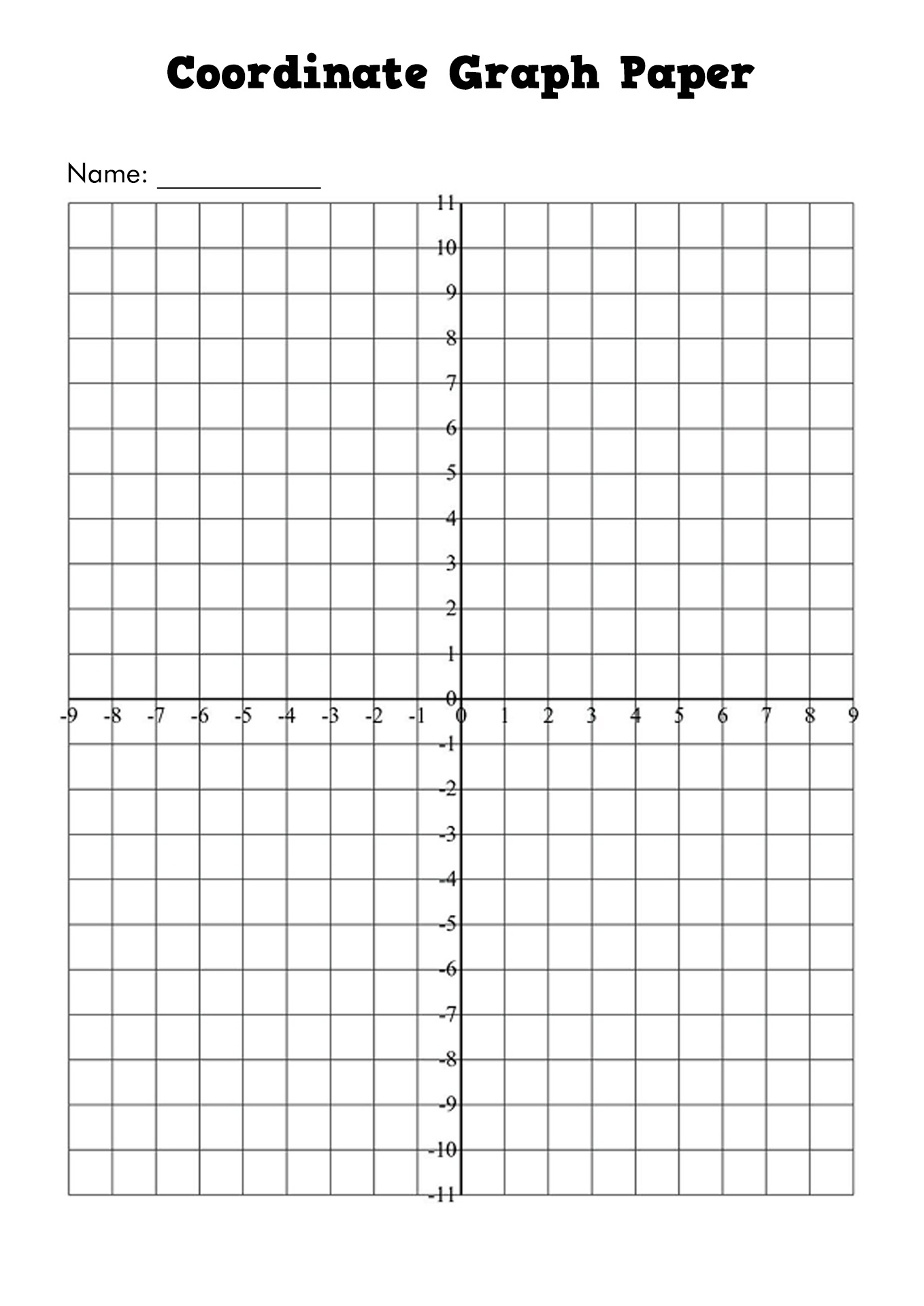 Blank Coordinate Graph Worksheet
