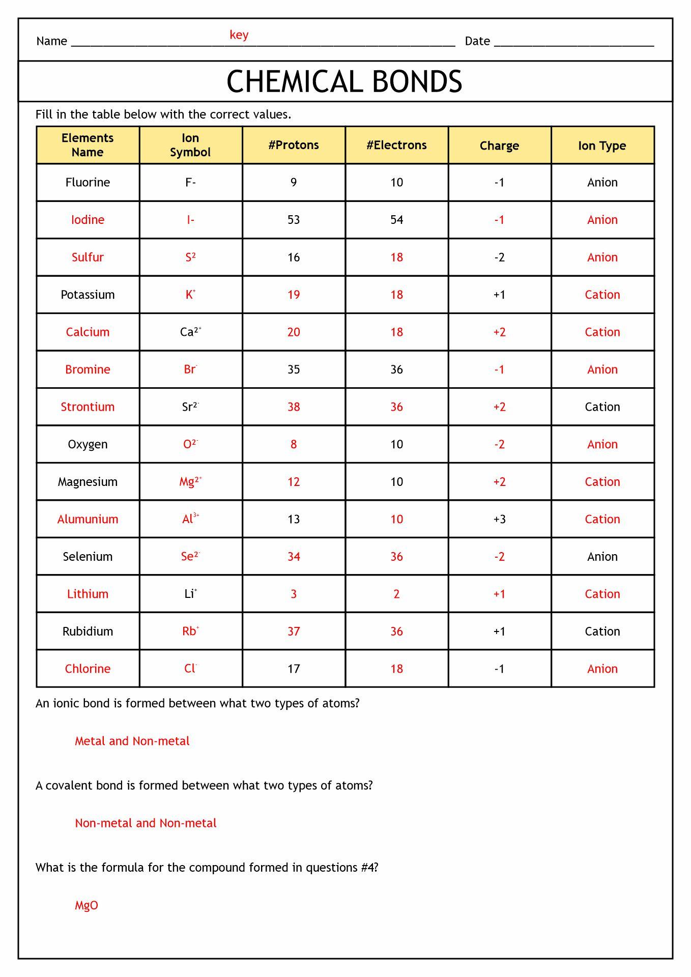 10 Best Images Of Worksheet Naming Carboxylic Acids