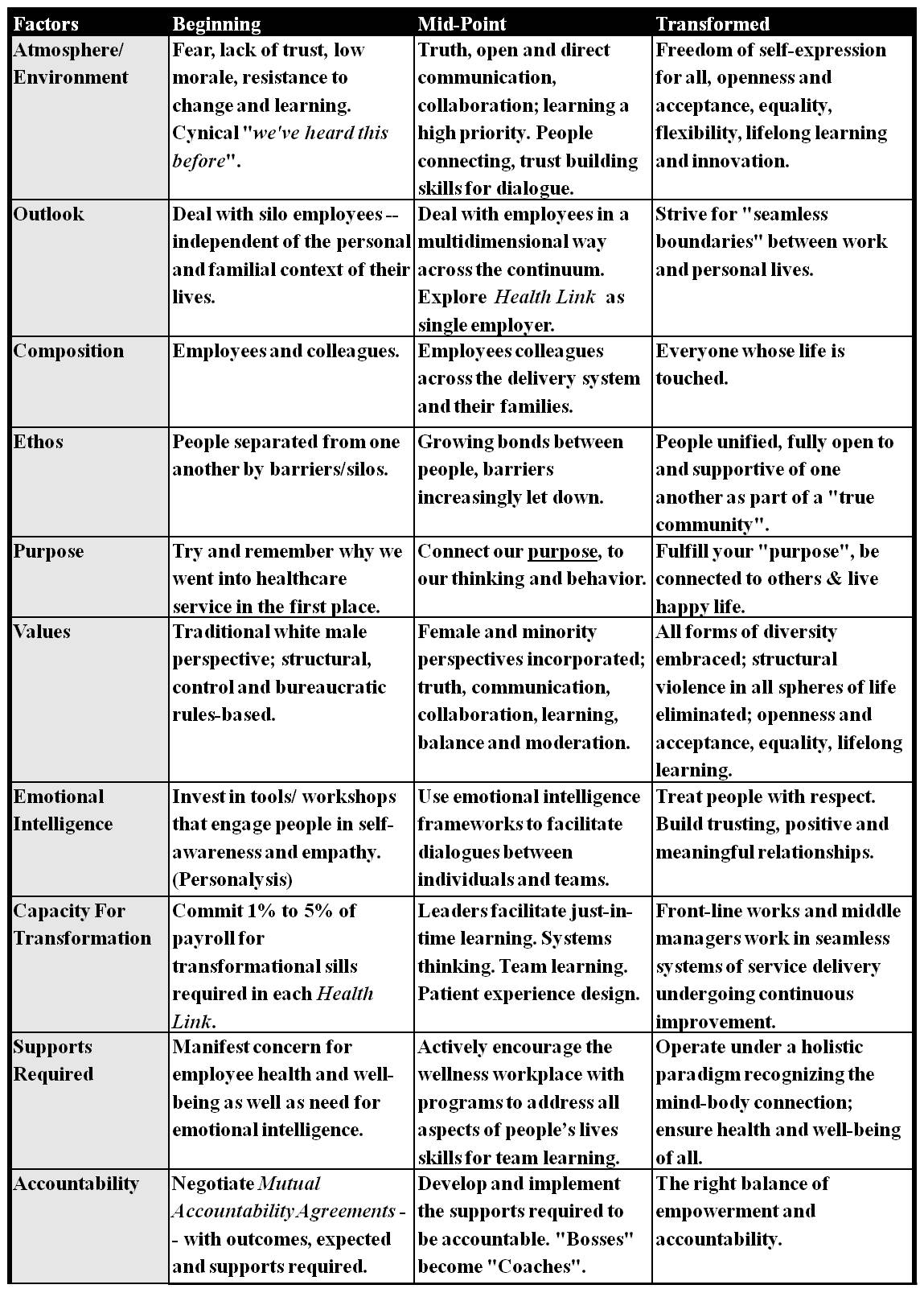 20 Best Images Of Addiction Family Patterns Worksheet