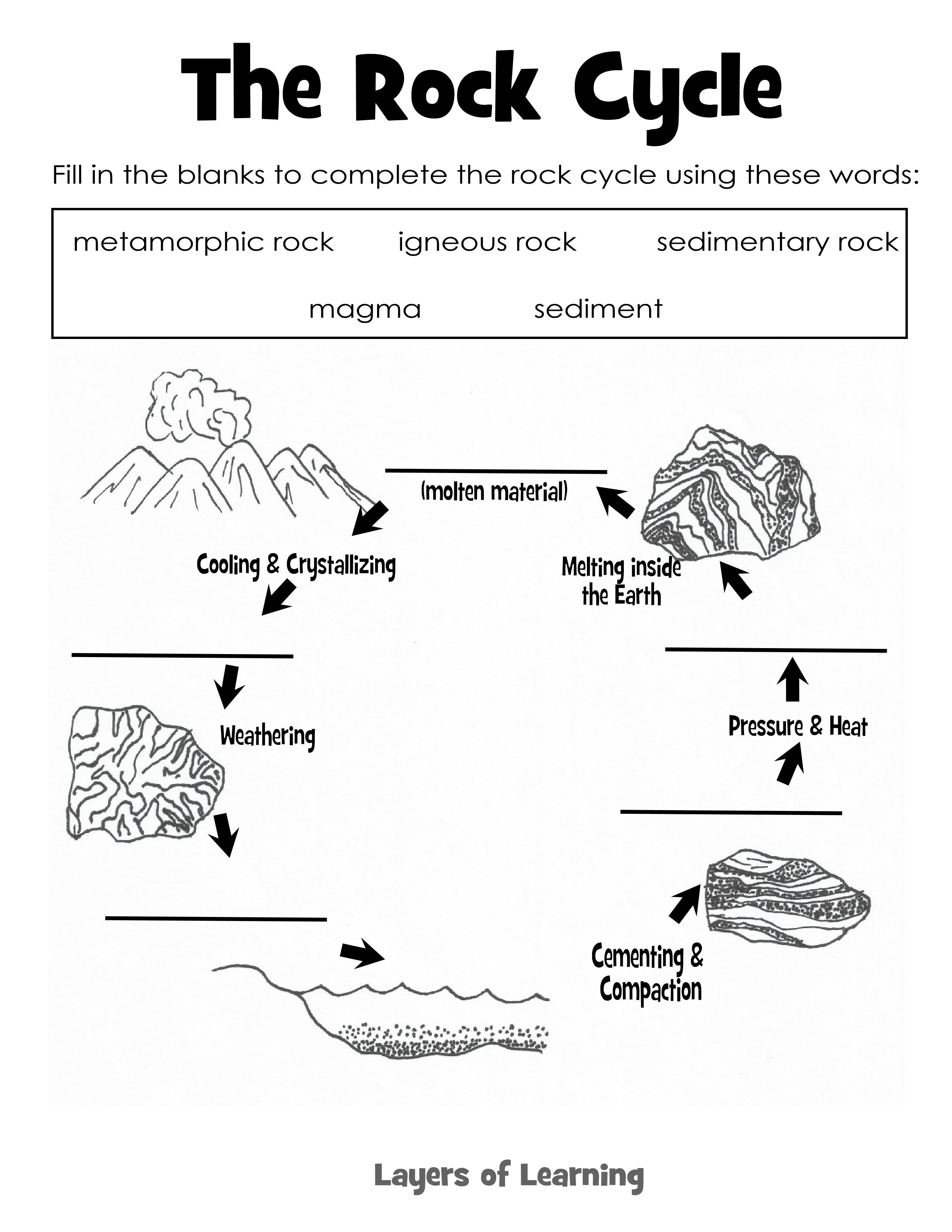 18 Best Images Of Rock Cycle Worksheet Elementary