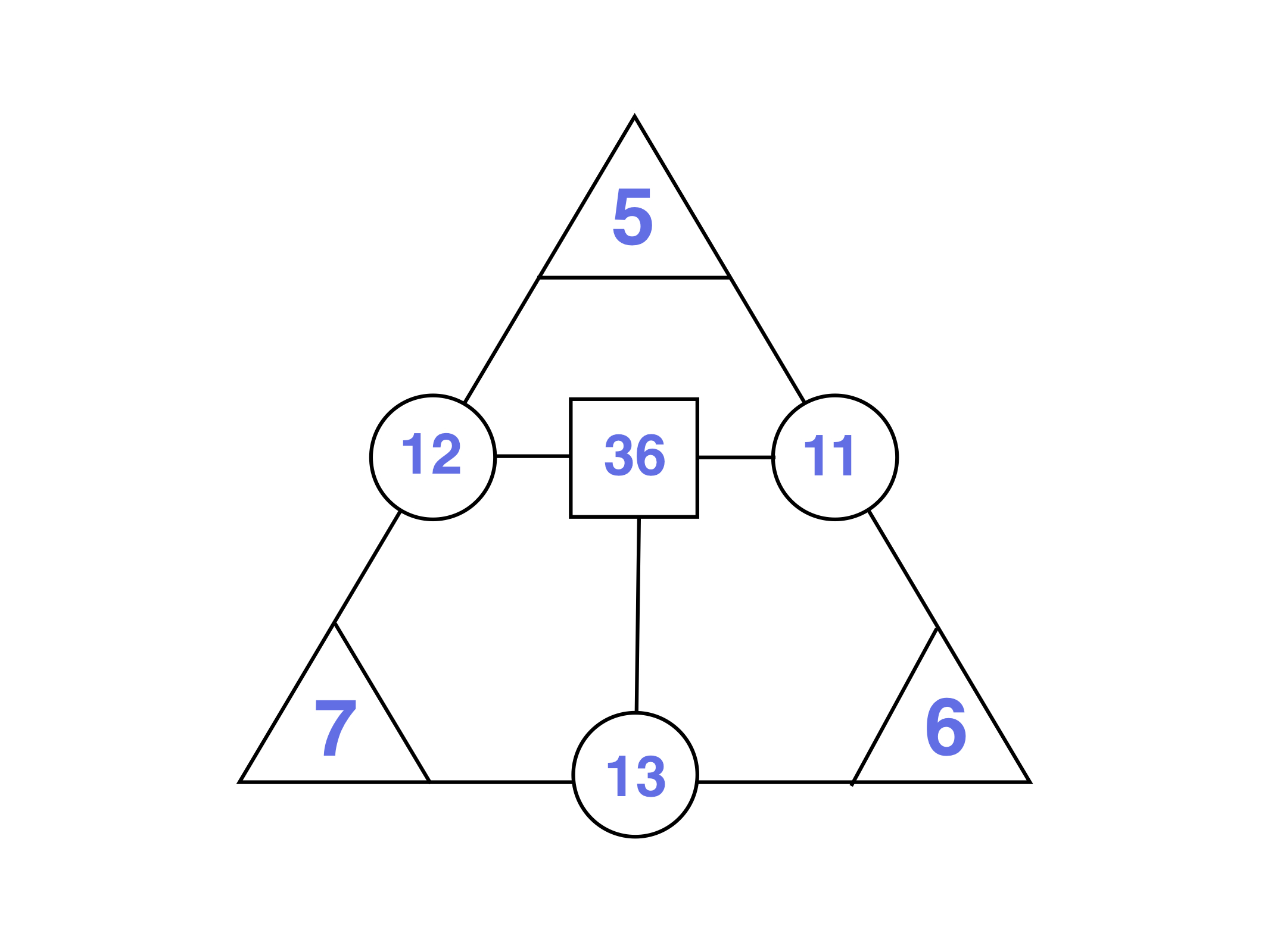 7 Best Images Of How Many Triangles Worksheet