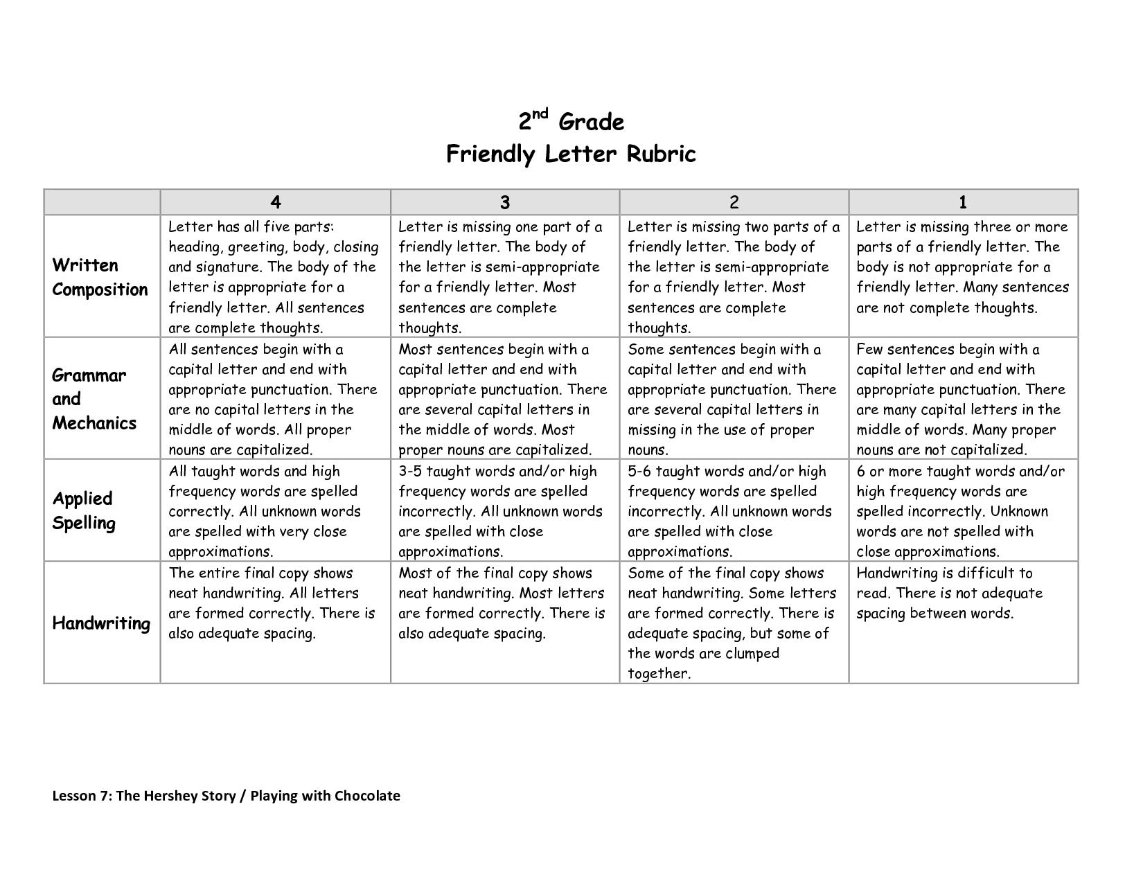 7 Best Images Of Friendly Letter Worksheet Grade 3