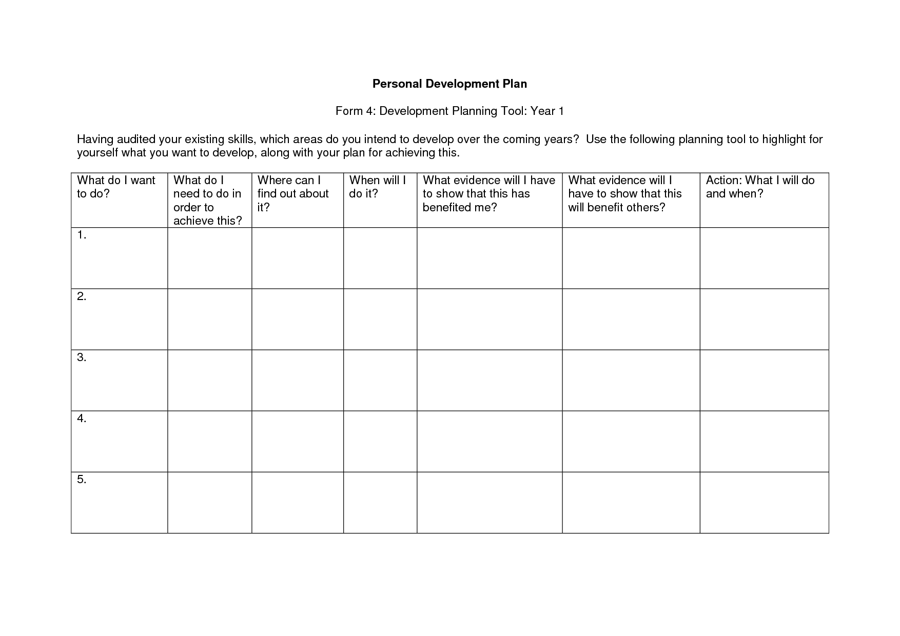 14 Best Images Of Army Self Development Plan Worksheet