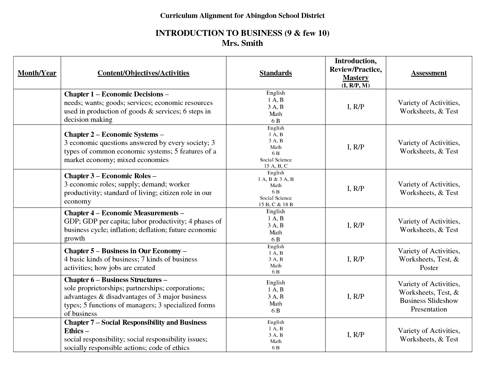 Student Checking Account Worksheet