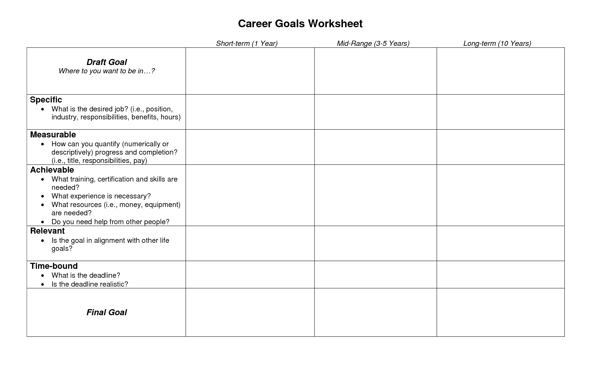 15 Best Images Of Examples Smart Goal Setting Worksheet