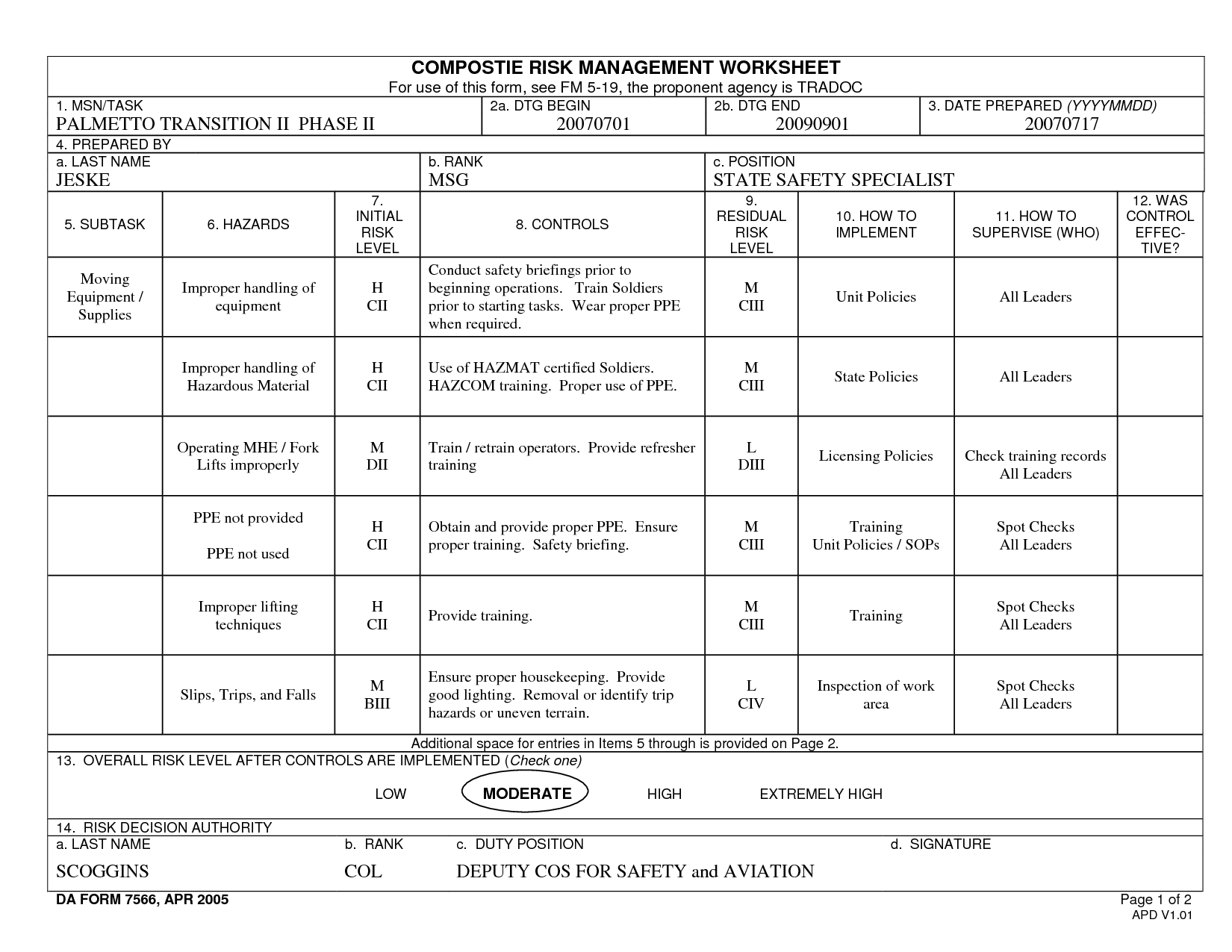 Army Composite Risk Management Worksheet