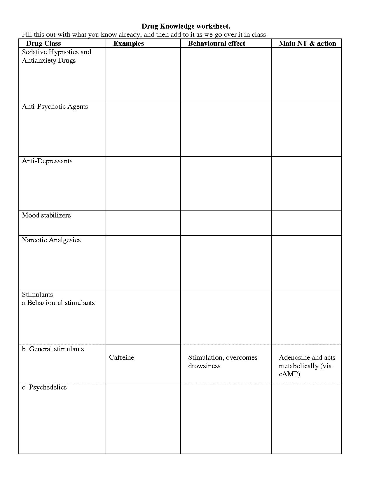 Shame Worksheets For Groups