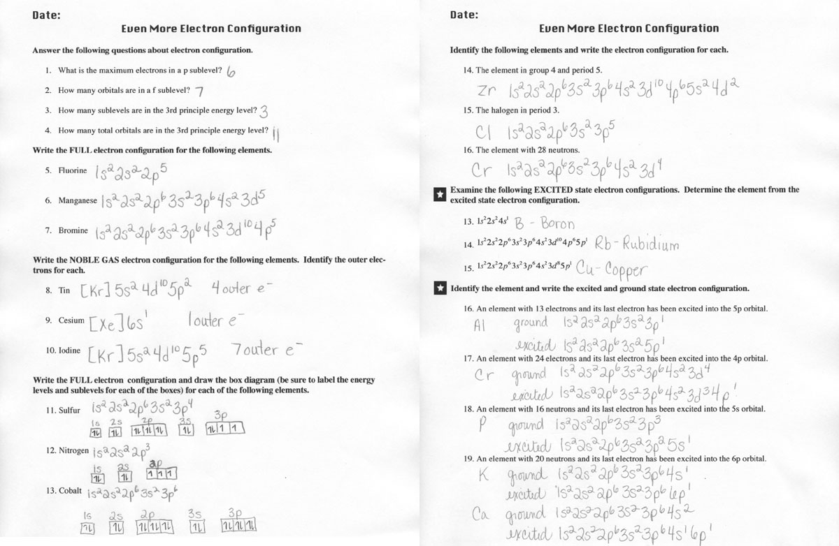 12 Best Images Of Review Atoms Worksheet
