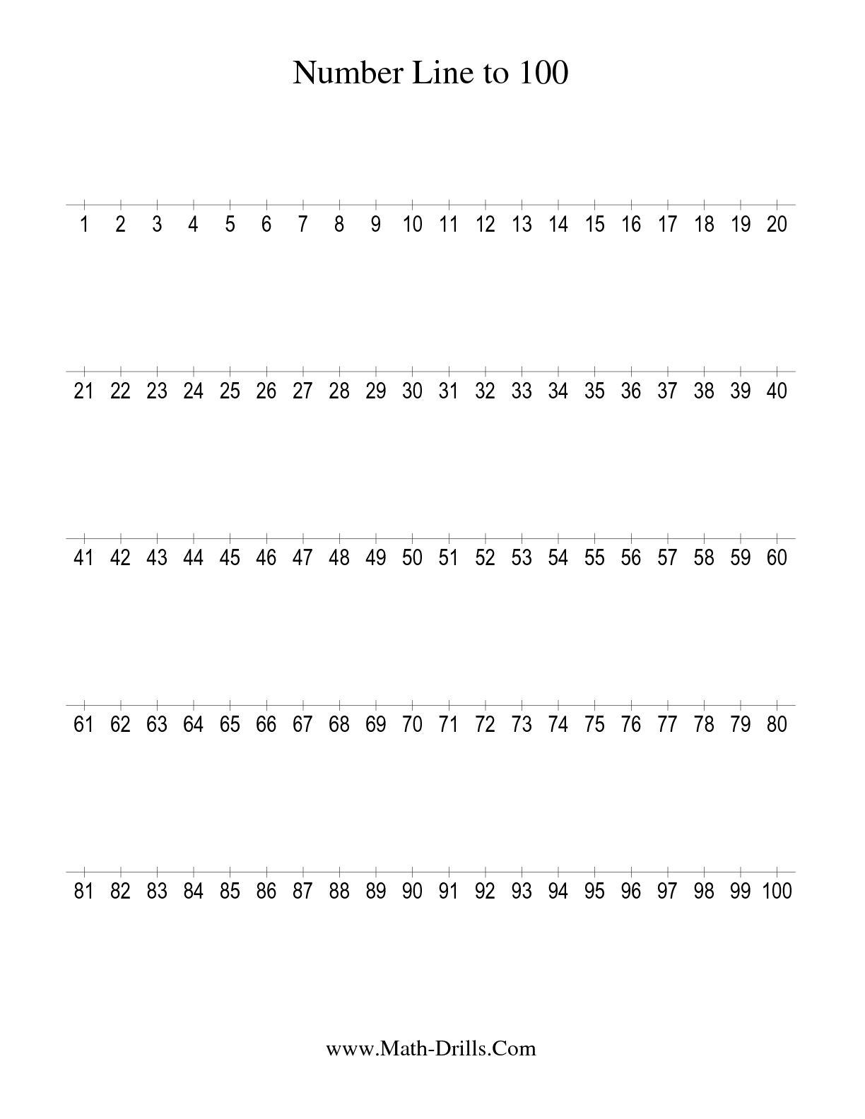 9 Best Images Of Number Line Generator Worksheet
