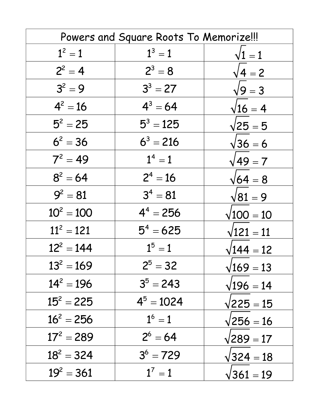 Other Worksheet Category Page 579
