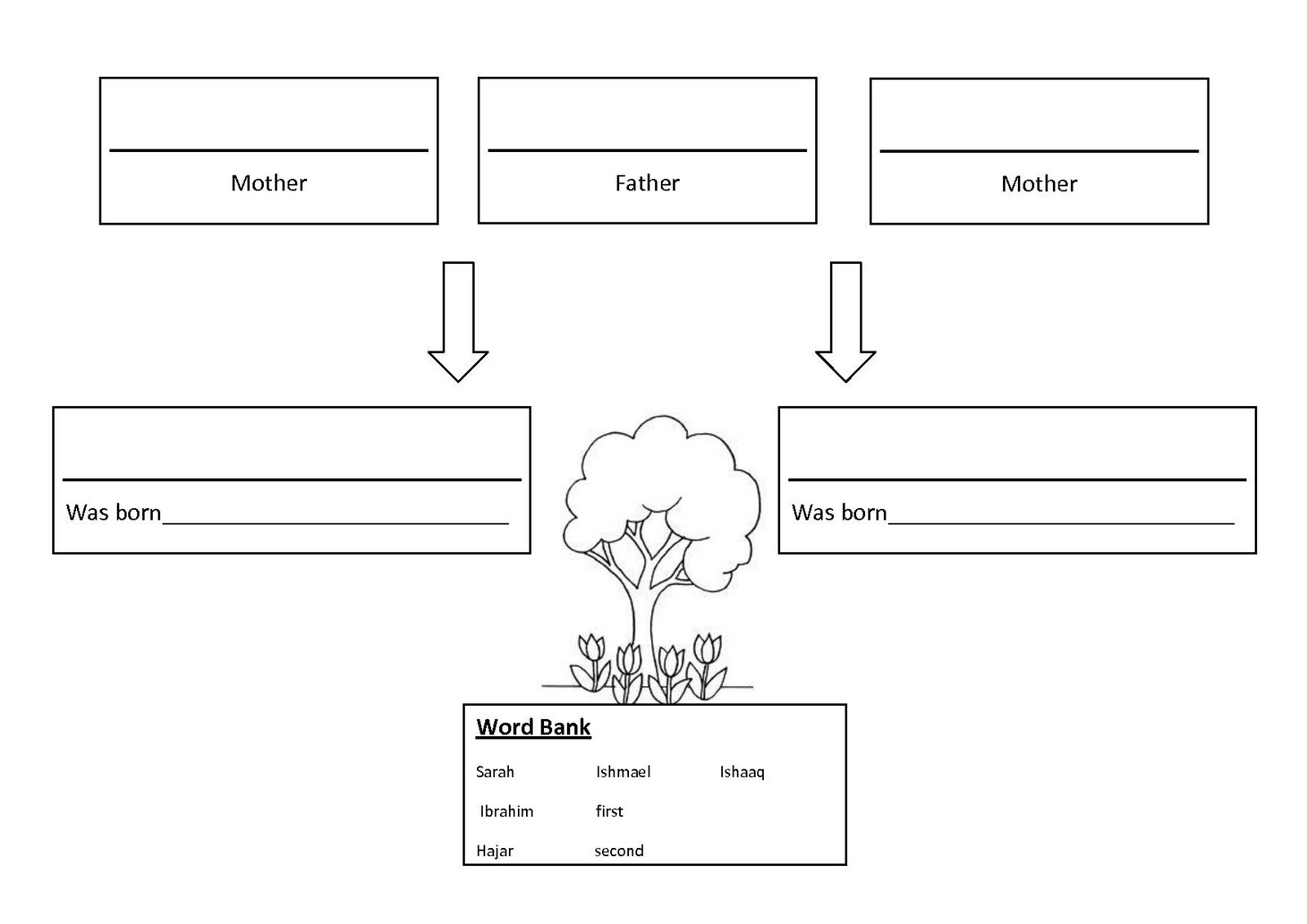 14 Best Images Of Family Tree Fill In Worksheet