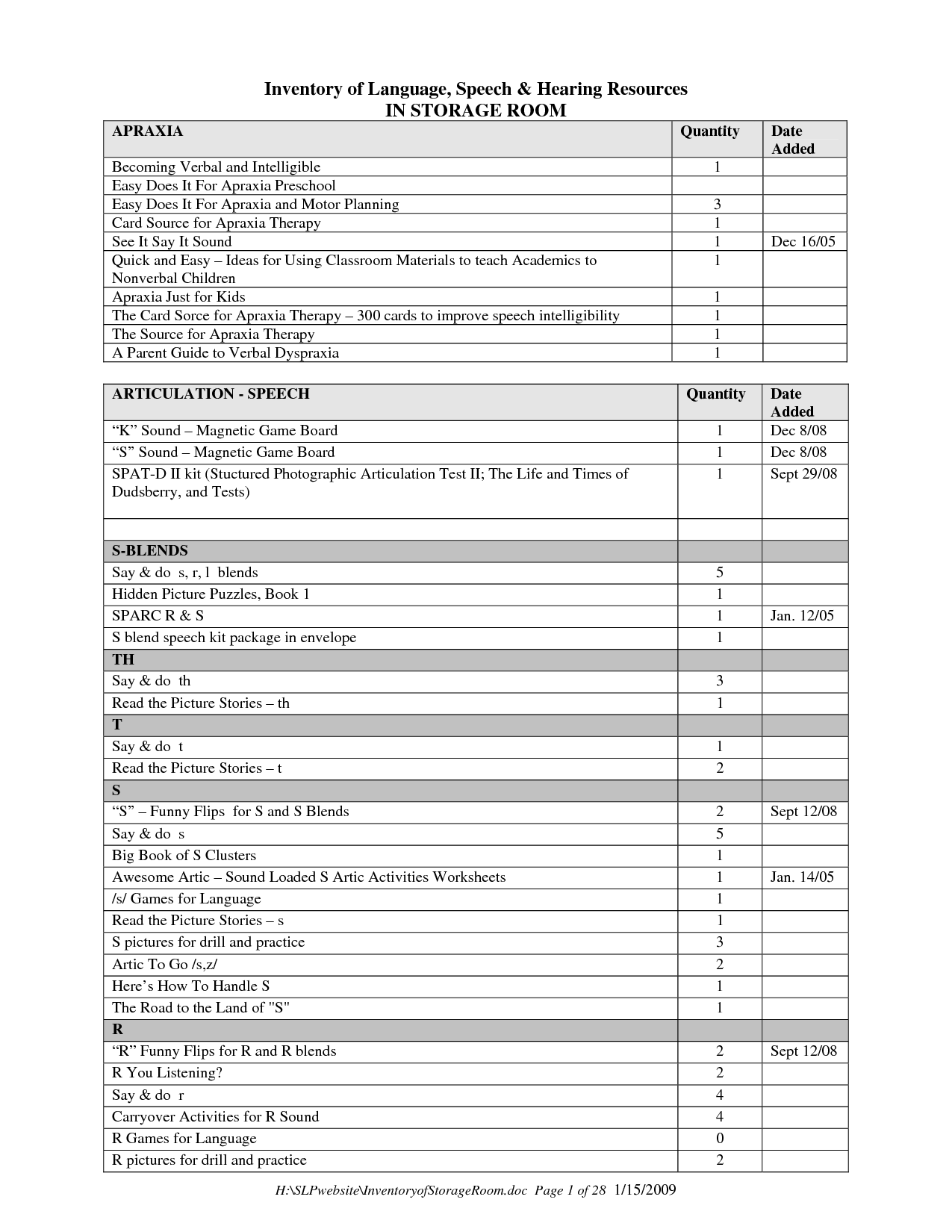 14 Best Images Of Daily Activities Worksheet For Adults