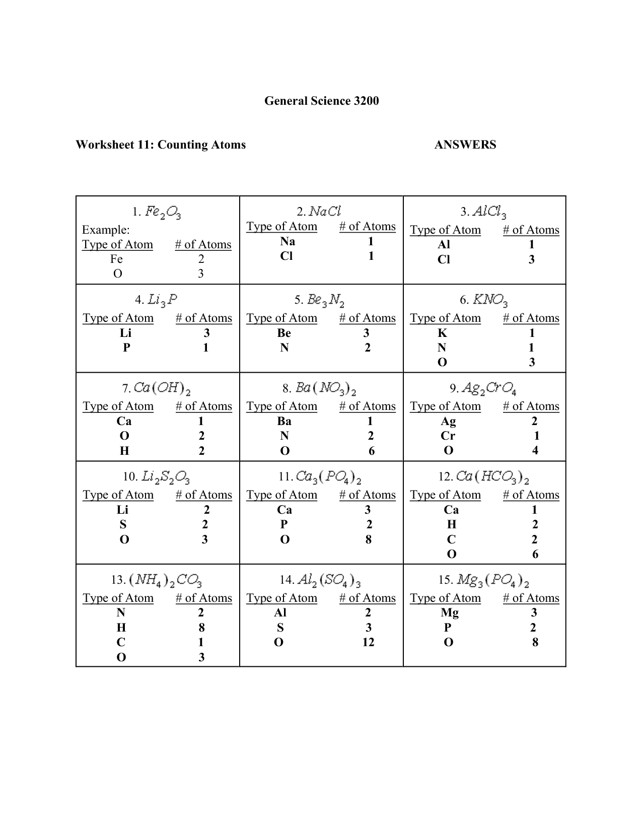 Atomic Atoms Color By Atoms Worksheet