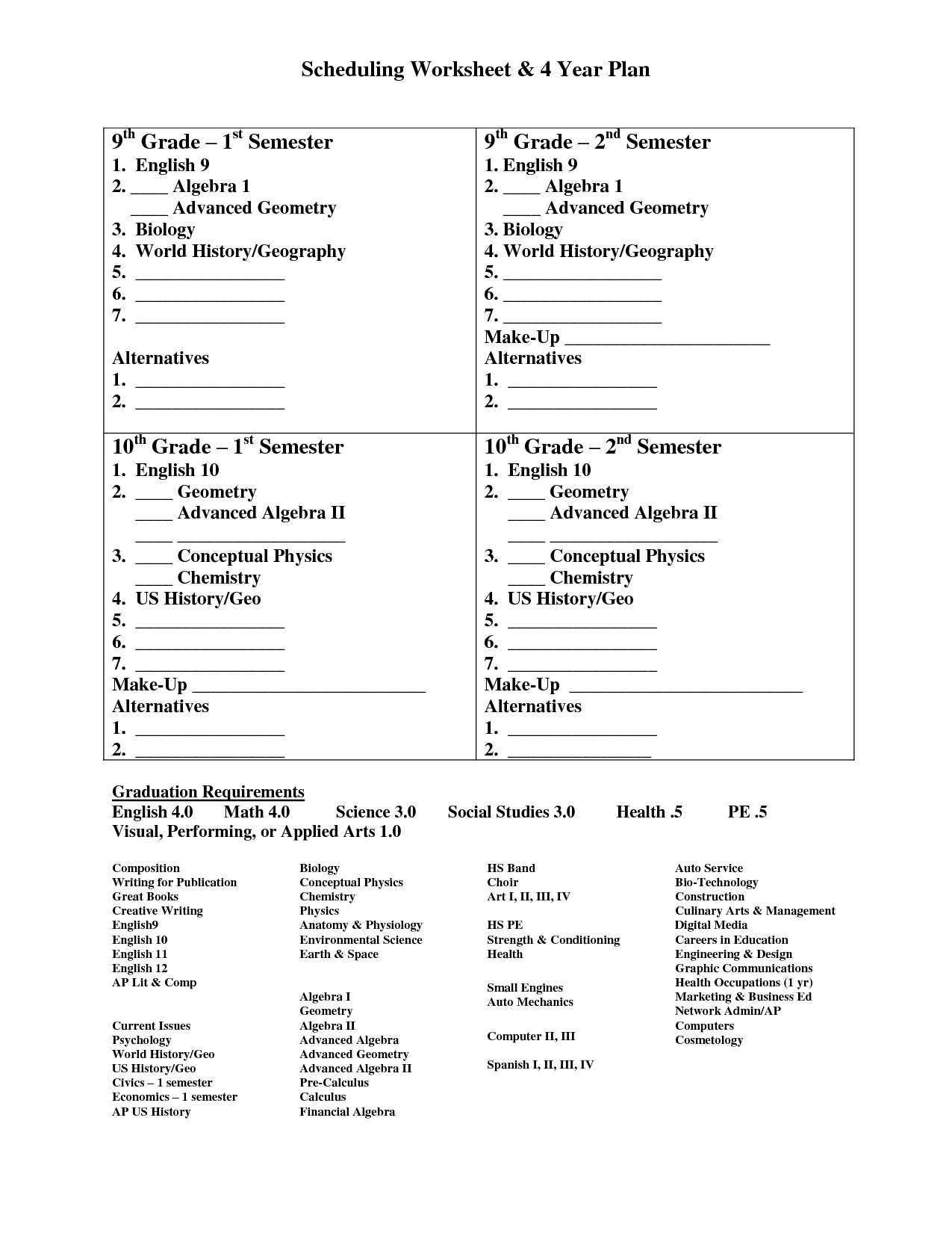 13 Best Images Of 9th Grade Fraction Worksheets